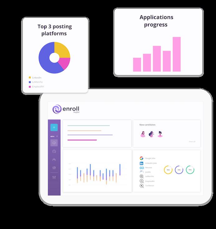 diagramme circulaire, diagramme à barres et tableau analytique offerts par Enroll Talent